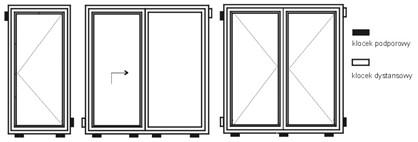 Rys. 1 Usytuowanie klocków / klinów dystansowych do ustalenia pozycji stolarki.