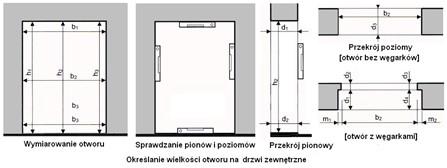 Rys. 2 Wymiarowanie ościeża w ścianie: bez węgarka, z węgarkiem.